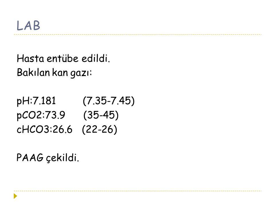 LAB Hasta entübe edildi. Bakılan kan gazı: pH:7.181 (7.35-7.45)