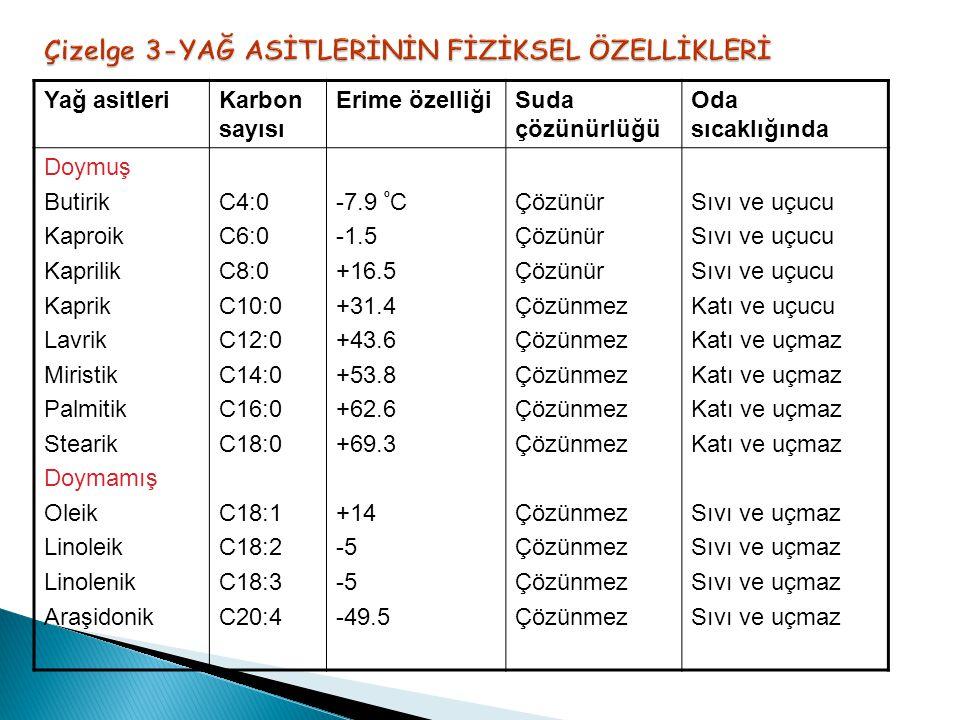 Çizelge 3-YAĞ ASİTLERİNİN FİZİKSEL ÖZELLİKLERİ