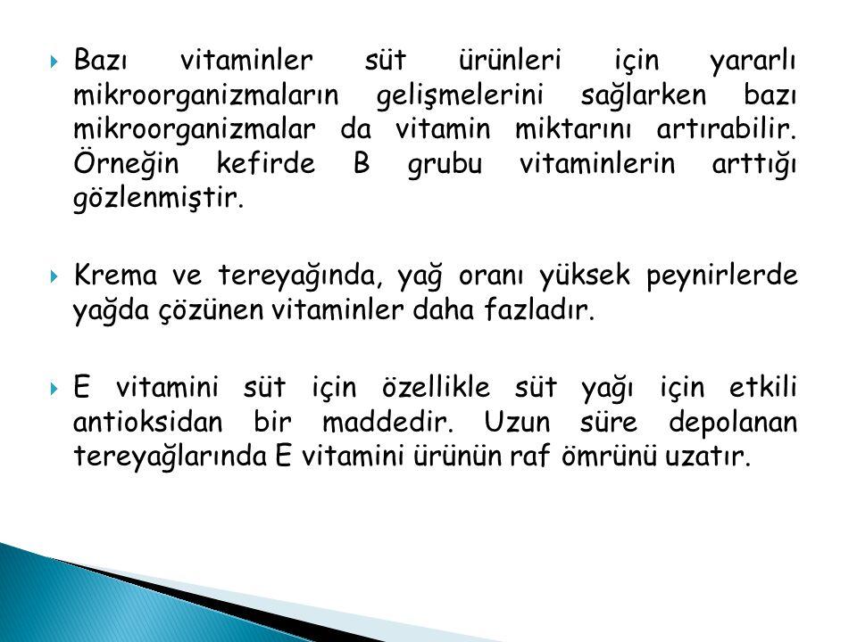 Bazı vitaminler süt ürünleri için yararlı mikroorganizmaların gelişmelerini sağlarken bazı mikroorganizmalar da vitamin miktarını artırabilir. Örneğin kefirde B grubu vitaminlerin arttığı gözlenmiştir.