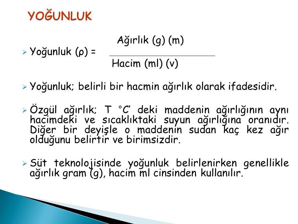 YOĞUNLUK Ağırlık (g) (m) Yoğunluk (ρ) = Hacim (ml) (v)