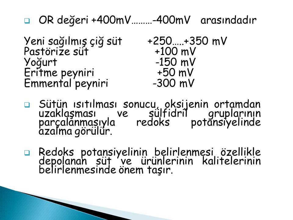 OR değeri +400mV………-400mV arasındadır