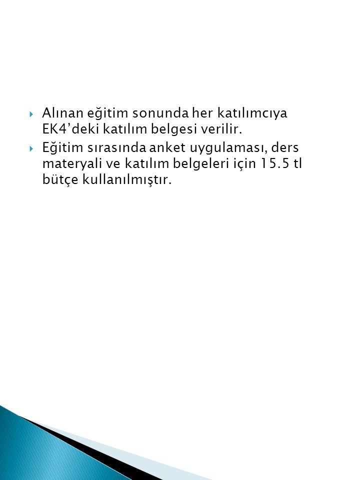 Alınan eğitim sonunda her katılımcıya EK4'deki katılım belgesi verilir.