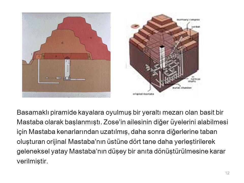 Basamaklı piramide kayalara oyulmuş bir yeraltı mezarı olan basit bir