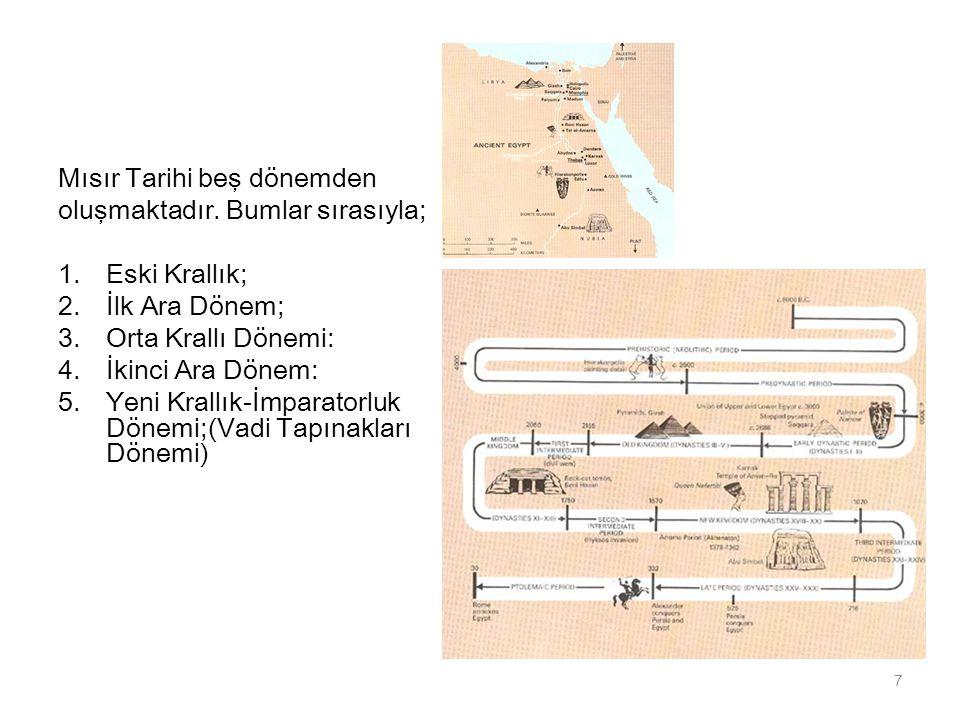 Mısır Tarihi beş dönemden