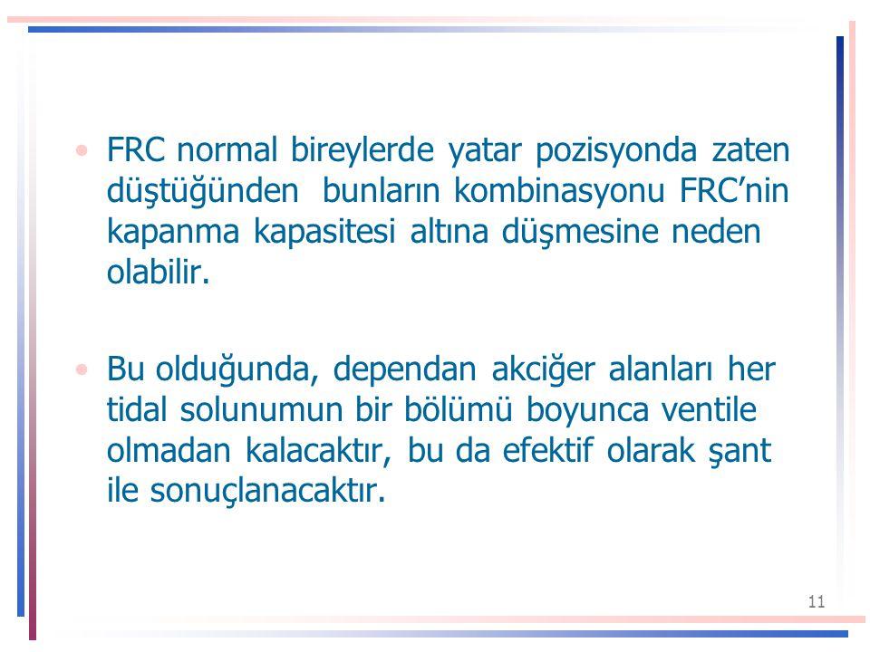 FRC normal bireylerde yatar pozisyonda zaten düştüğünden bunların kombinasyonu FRC'nin kapanma kapasitesi altına düşmesine neden olabilir.