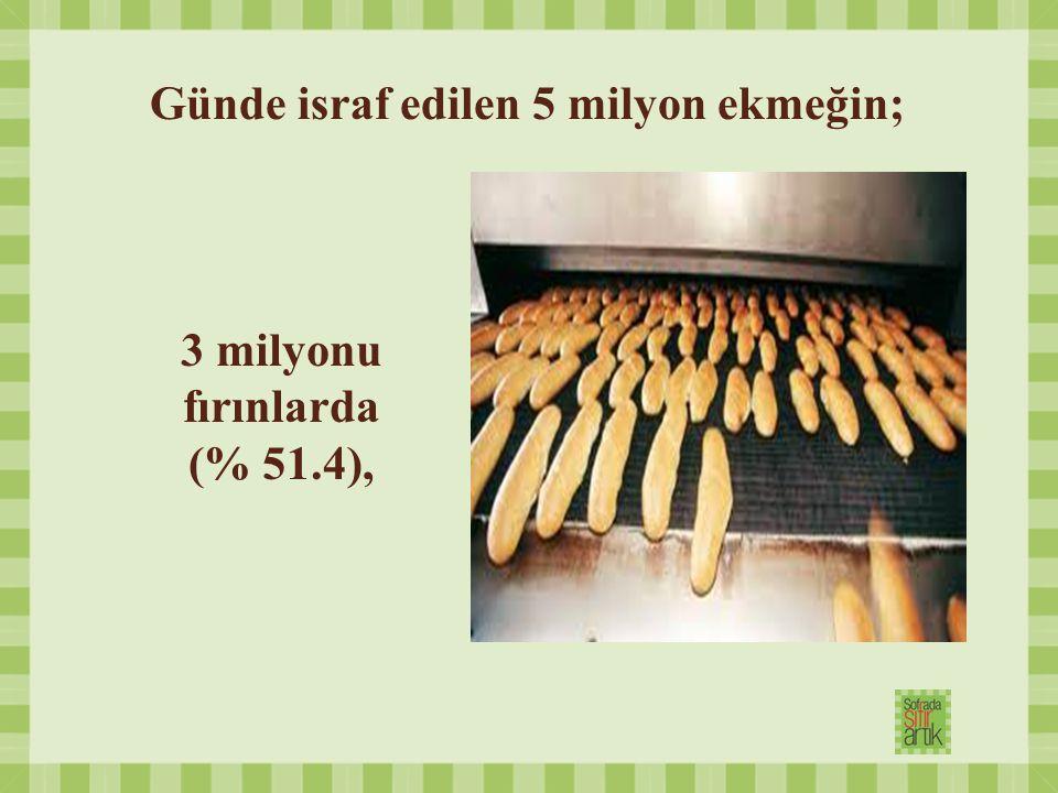 Günde israf edilen 5 milyon ekmeğin;