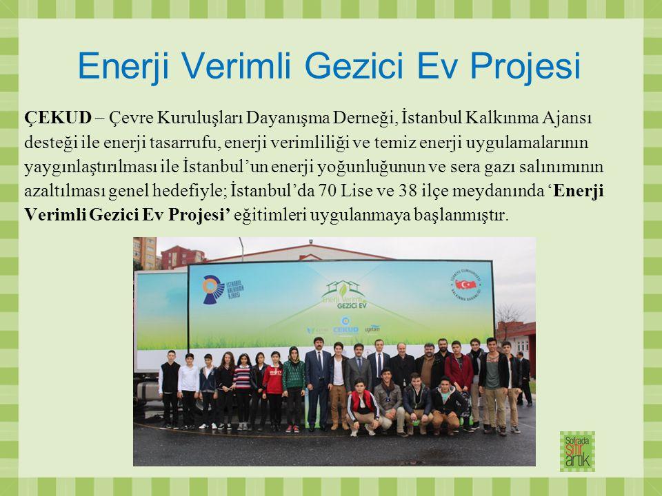 Enerji Verimli Gezici Ev Projesi