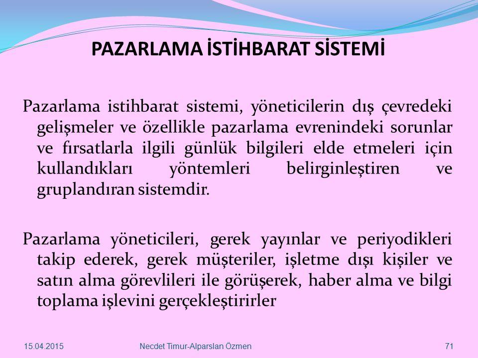 PAZARLAMA İSTİHBARAT SİSTEMİ