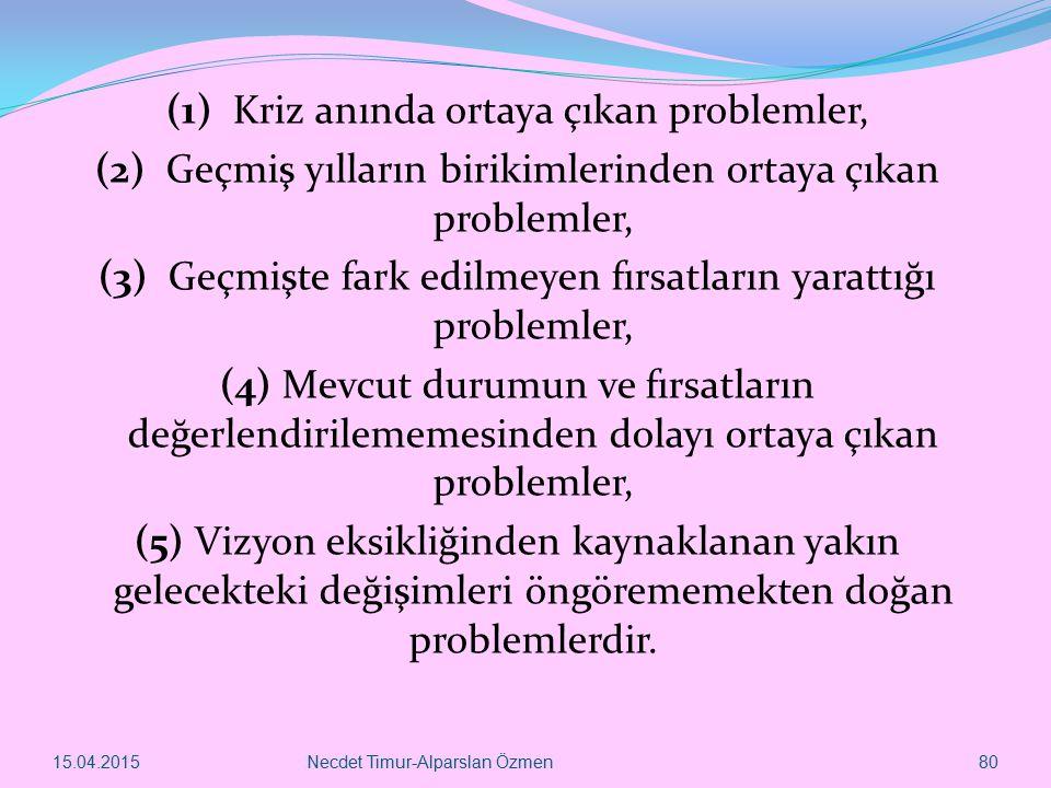 (1) Kriz anında ortaya çıkan problemler, (2) Geçmiş yılların birikimlerinden ortaya çıkan problemler, (3) Geçmişte fark edilmeyen fırsatların yarattığı problemler, (4) Mevcut durumun ve fırsatların değerlendirilememesinden dolayı ortaya çıkan problemler, (5) Vizyon eksikliğinden kaynaklanan yakın gelecekteki değişimleri öngörememekten doğan problemlerdir.