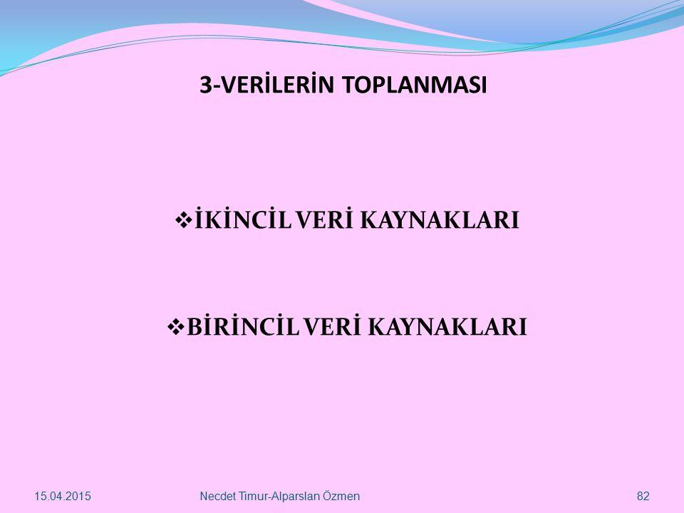 3-VERİLERİN TOPLANMASI