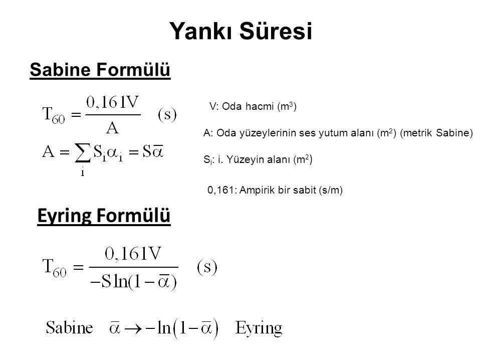 Yankı Süresi Eyring Formülü Sabine Formülü V: Oda hacmi (m3)