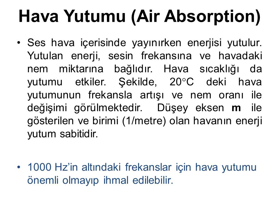 Hava Yutumu (Air Absorption)