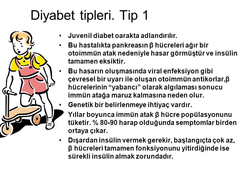 Diyabet tipleri. Tip 1 Juvenil diabet oarakta adlandırılır.