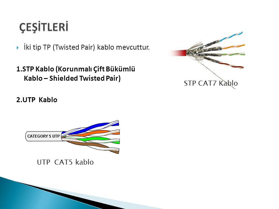 ÇEŞİTLERİ İki tip TP (Twisted Pair) kablo mevcuttur.