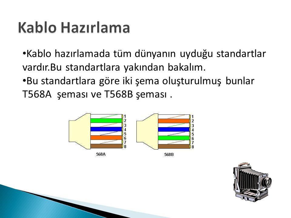 Kablo Hazırlama Kablo hazırlamada tüm dünyanın uyduğu standartlar vardır.Bu standartlara yakından bakalım.