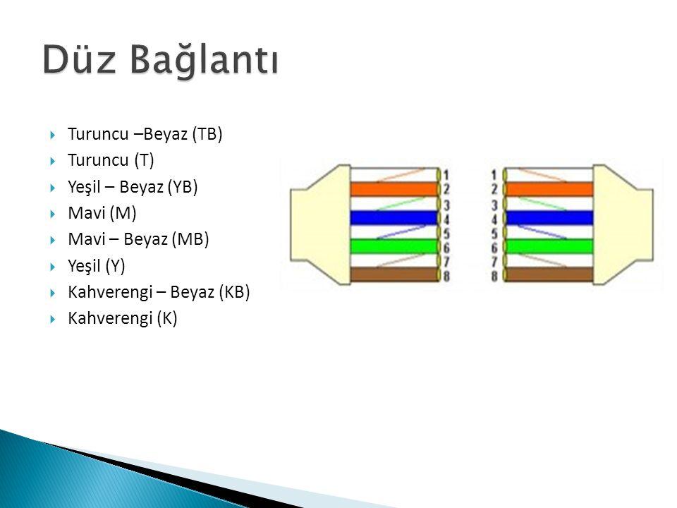 Düz Bağlantı Turuncu –Beyaz (TB) Turuncu (T) Yeşil – Beyaz (YB)