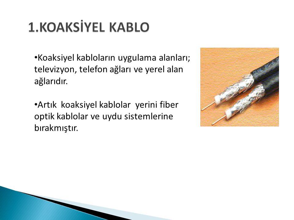 1.KOAKSİYEL KABLO Koaksiyel kabloların uygulama alanları; televizyon, telefon ağları ve yerel alan ağlarıdır.