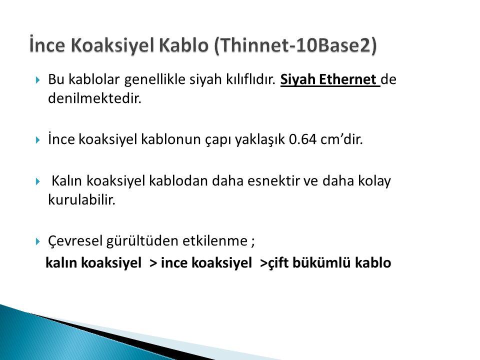 İnce Koaksiyel Kablo (Thinnet-10Base2)