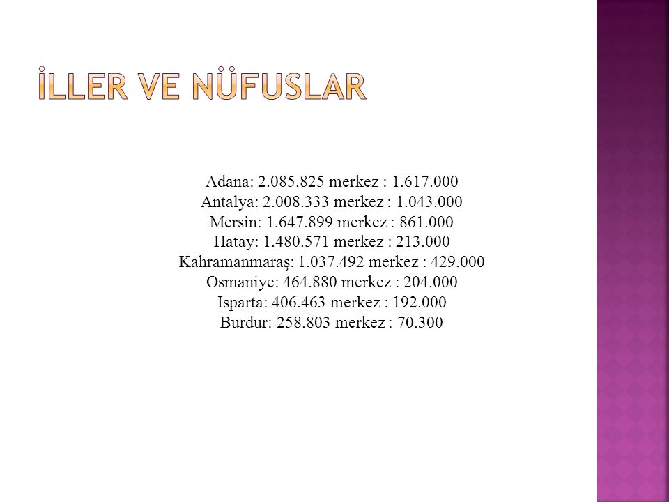 Kahramanmaraş: 1.037.492 merkez : 429.000