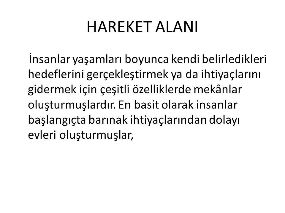 HAREKET ALANI