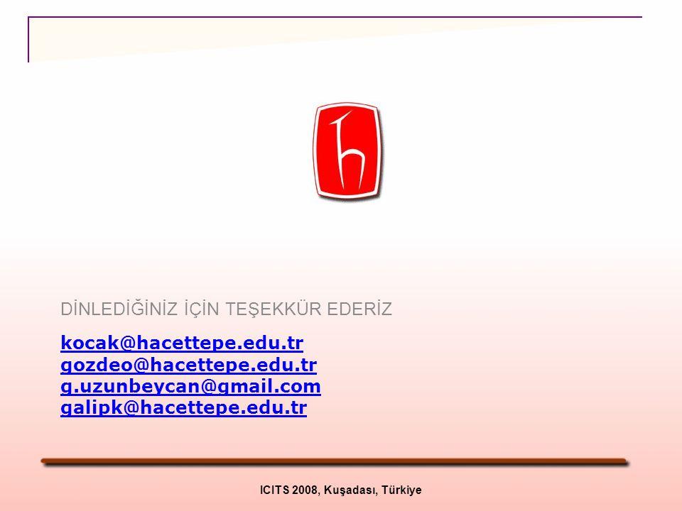 ICITS 2008, Kuşadası, Türkiye