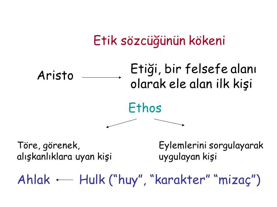 Etik sözcüğünün kökeni