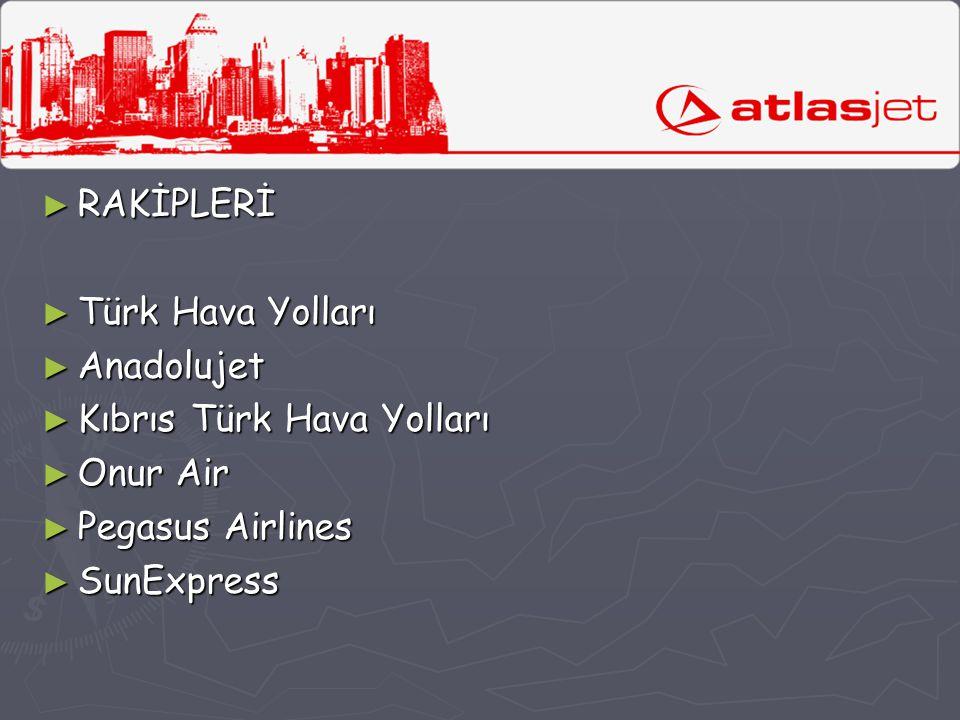 RAKİPLERİ Türk Hava Yolları. Anadolujet. Kıbrıs Türk Hava Yolları.