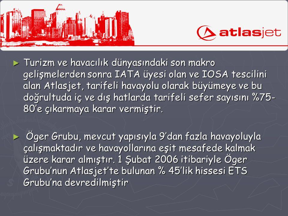 Turizm ve havacılık dünyasındaki son makro gelişmelerden sonra IATA üyesi olan ve IOSA tescilini alan Atlasjet, tarifeli havayolu olarak büyümeye ve bu doğrultuda iç ve dış hatlarda tarifeli sefer sayısını %75-80'e çıkarmaya karar vermiştir.