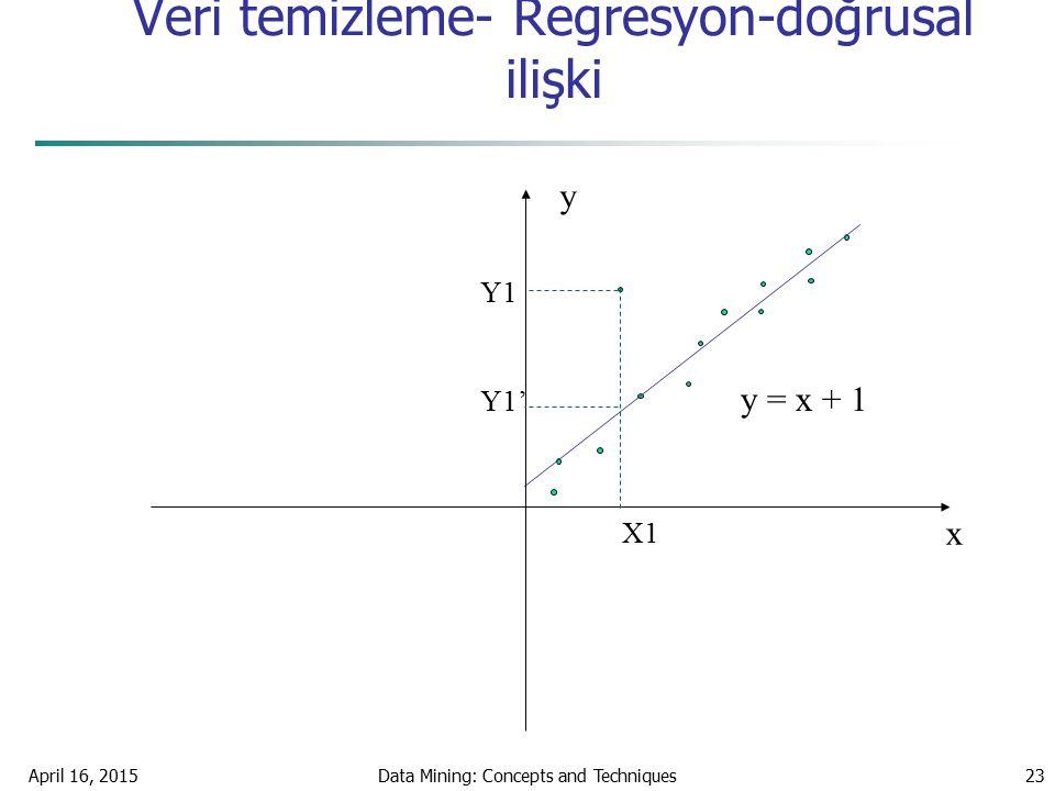 Veri temizleme- Regresyon-doğrusal ilişki