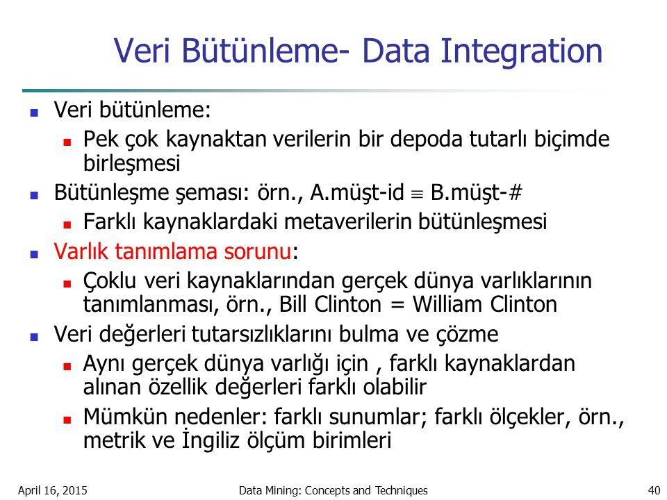 Veri Bütünleme- Data Integration