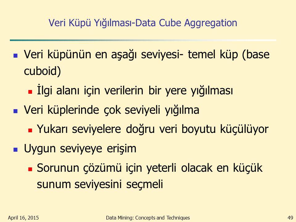 Veri Küpü Yığılması-Data Cube Aggregation