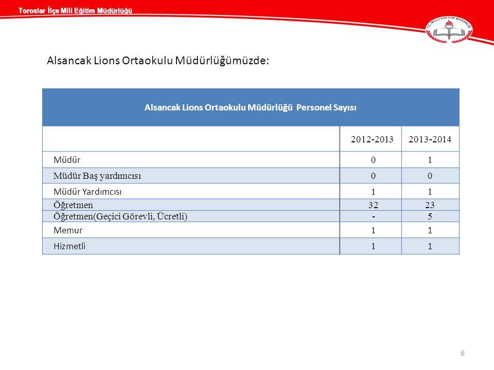 Alsancak Lions Ortaokulu Müdürlüğümüzde: