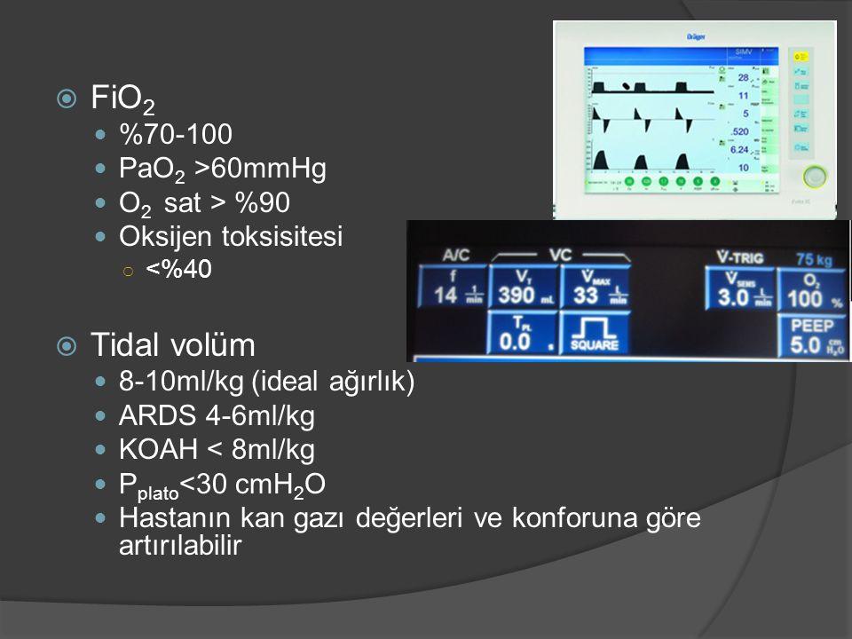FiO2 Tidal volüm %70-100 PaO2 >60mmHg O2 sat > %90