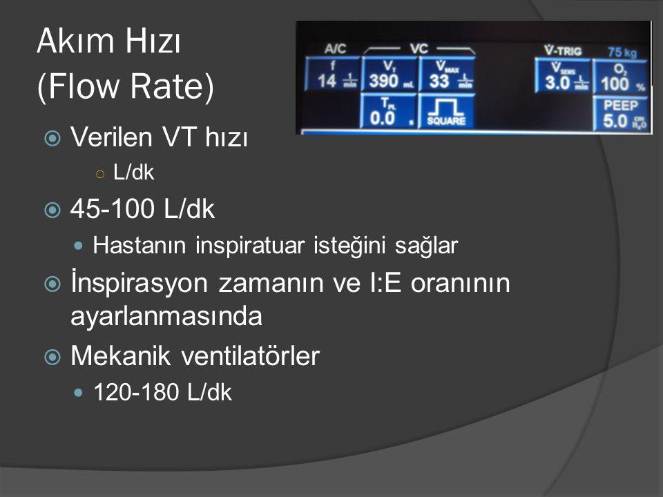 Akım Hızı (Flow Rate) Verilen VT hızı 45-100 L/dk