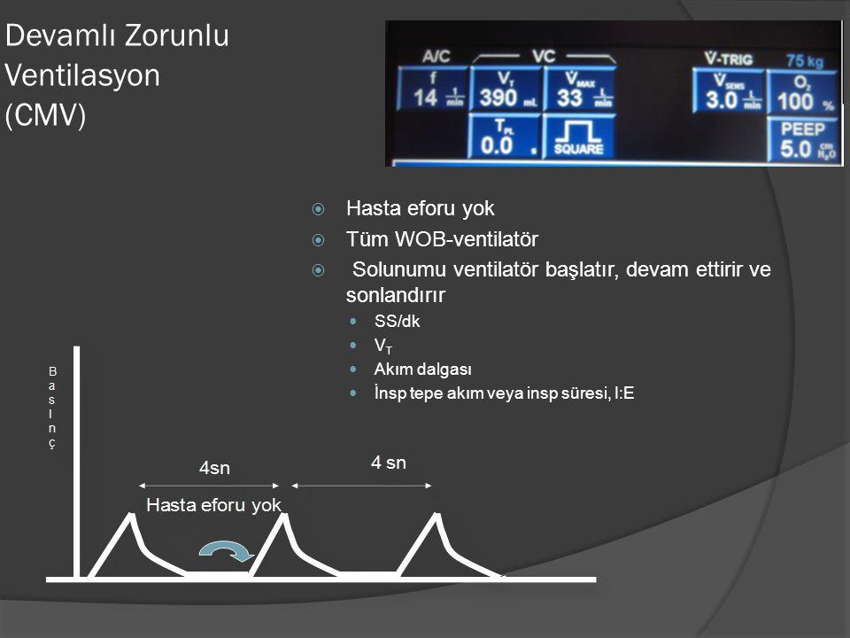 Devamlı Zorunlu Ventilasyon (CMV)