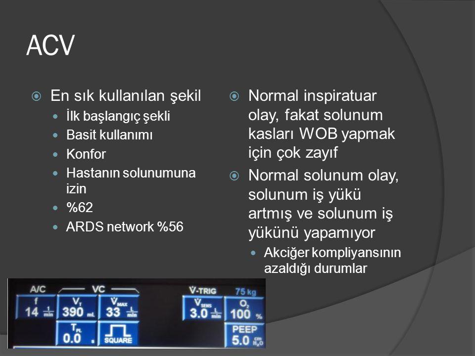 ACV En sık kullanılan şekil