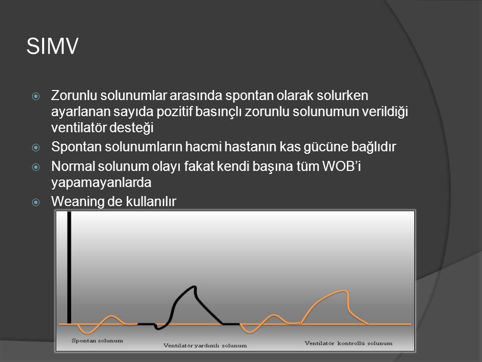 SIMV Zorunlu solunumlar arasında spontan olarak solurken ayarlanan sayıda pozitif basınçlı zorunlu solunumun verildiği ventilatör desteği.