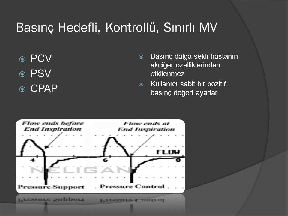 Basınç Hedefli, Kontrollü, Sınırlı MV