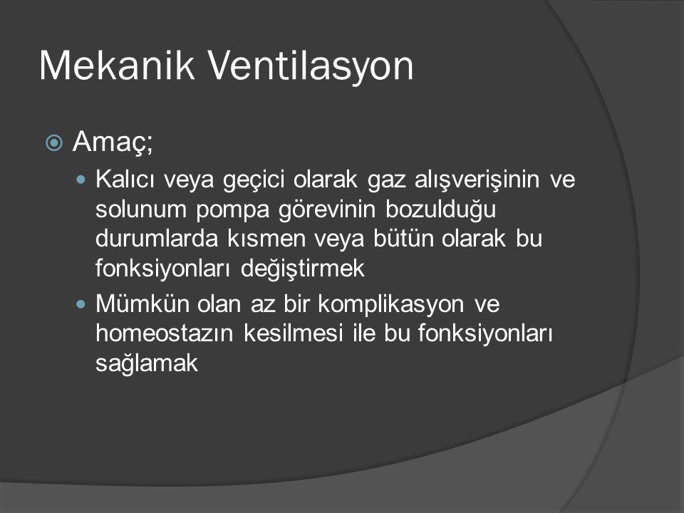 Mekanik Ventilasyon Amaç;