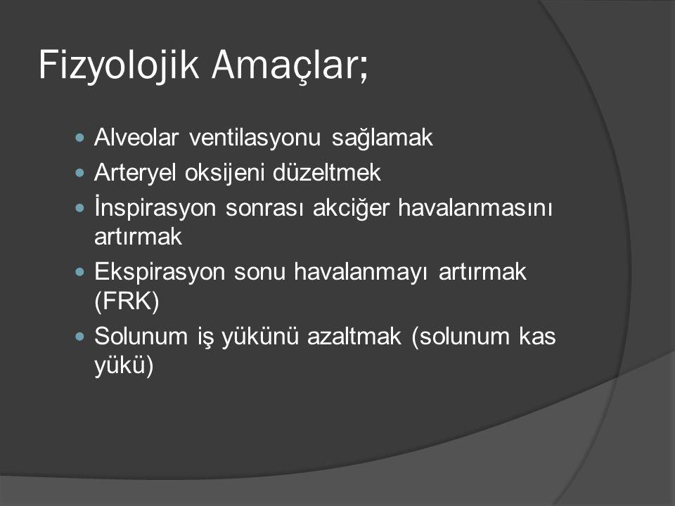 Fizyolojik Amaçlar; Alveolar ventilasyonu sağlamak