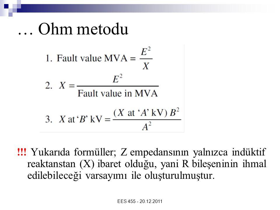 … Ohm metodu