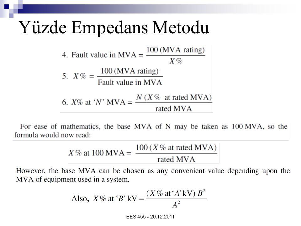 Yüzde Empedans Metodu EES 455 - 20.12.2011