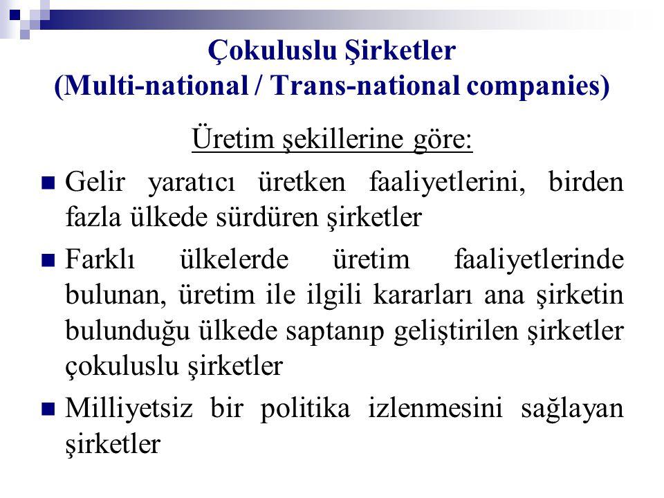 Çokuluslu Şirketler (Multi-national / Trans-national companies)