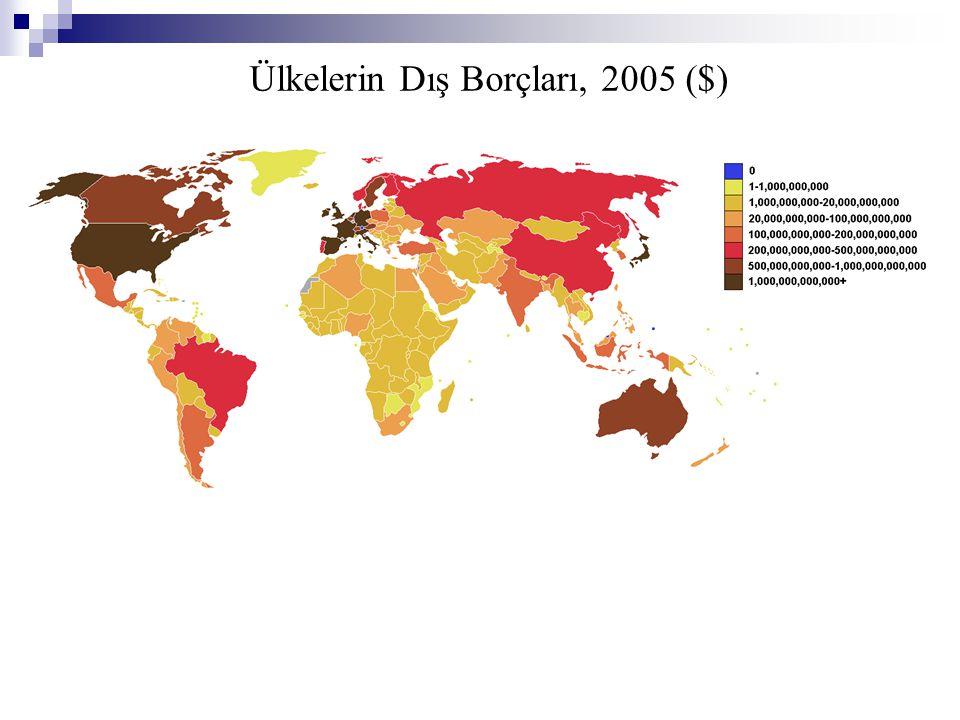 Ülkelerin Dış Borçları, 2005 ($)