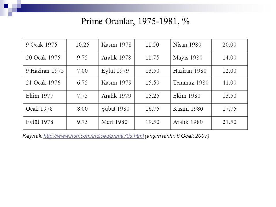 Prime Oranlar, 1975-1981, % 9 Ocak 1975 10.25 Kasım 1978 11.50