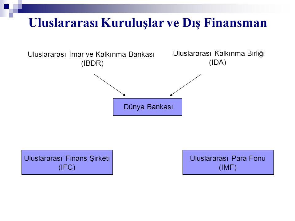 Uluslararası Kuruluşlar ve Dış Finansman