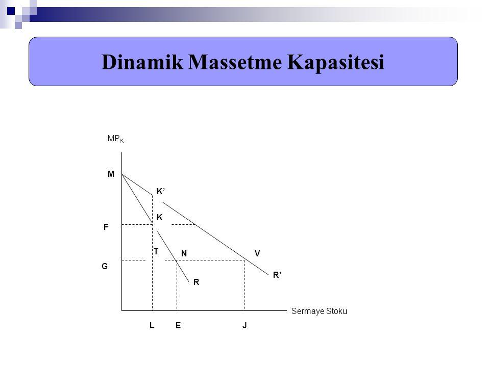 Dinamik Massetme Kapasitesi