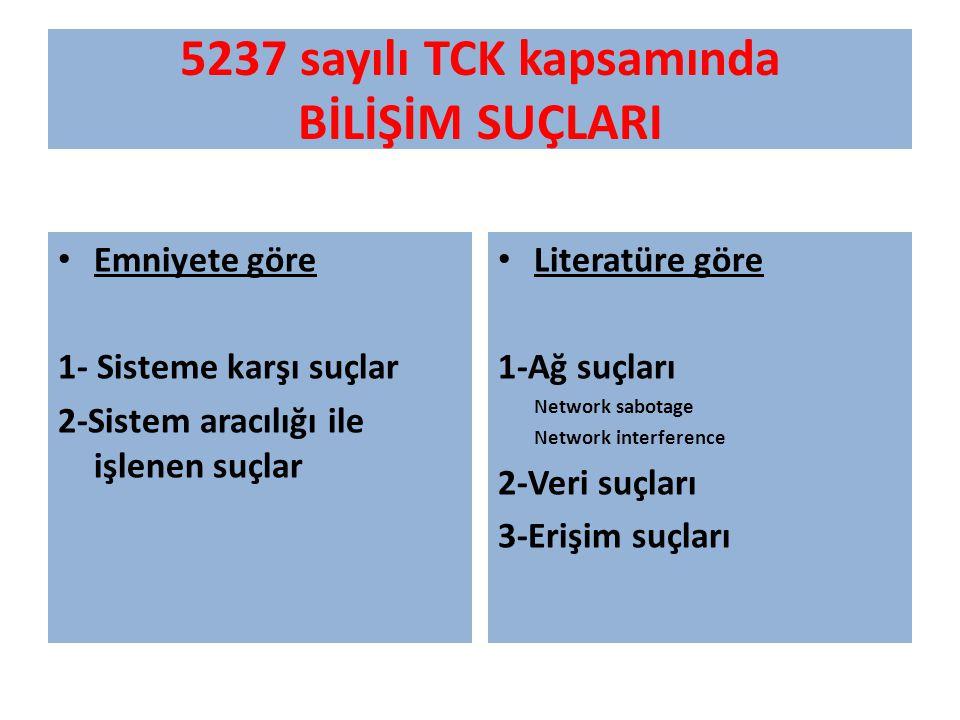 5237 sayılı TCK kapsamında BİLİŞİM SUÇLARI