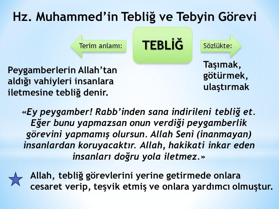 Hz. Muhammed'in Tebliğ ve Tebyin Görevi