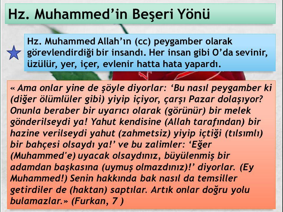 Hz. Muhammed'in Beşeri Yönü